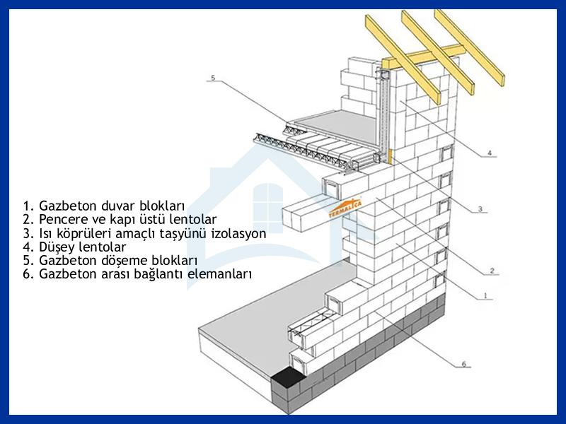 servilla-gazbeton-duvar-ve-yalitim-sistemleri-1